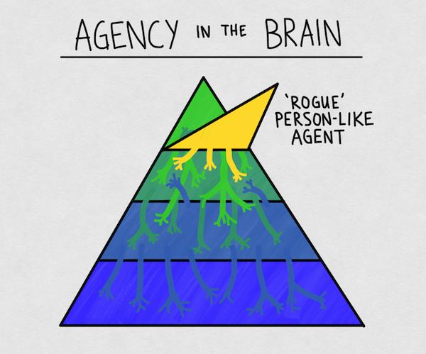 rogue_agent